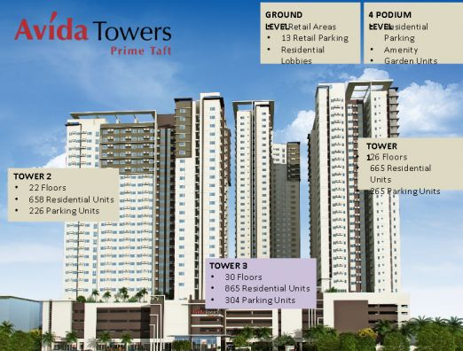 For Sale 2 Bedroom Condo Unit At Avida Towers Prime Taft Tower 3